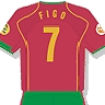 Figos Number